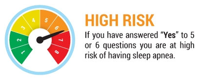 high risk for sleep apnea