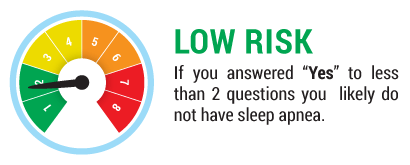 low risk for sleep apnea