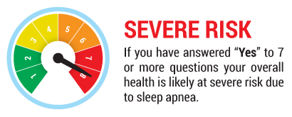 severe risk for sleep apnea